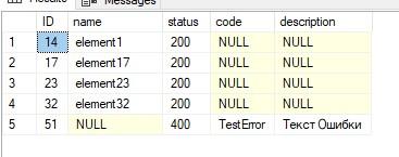 Импорт xml файла в базу данных MSSQl